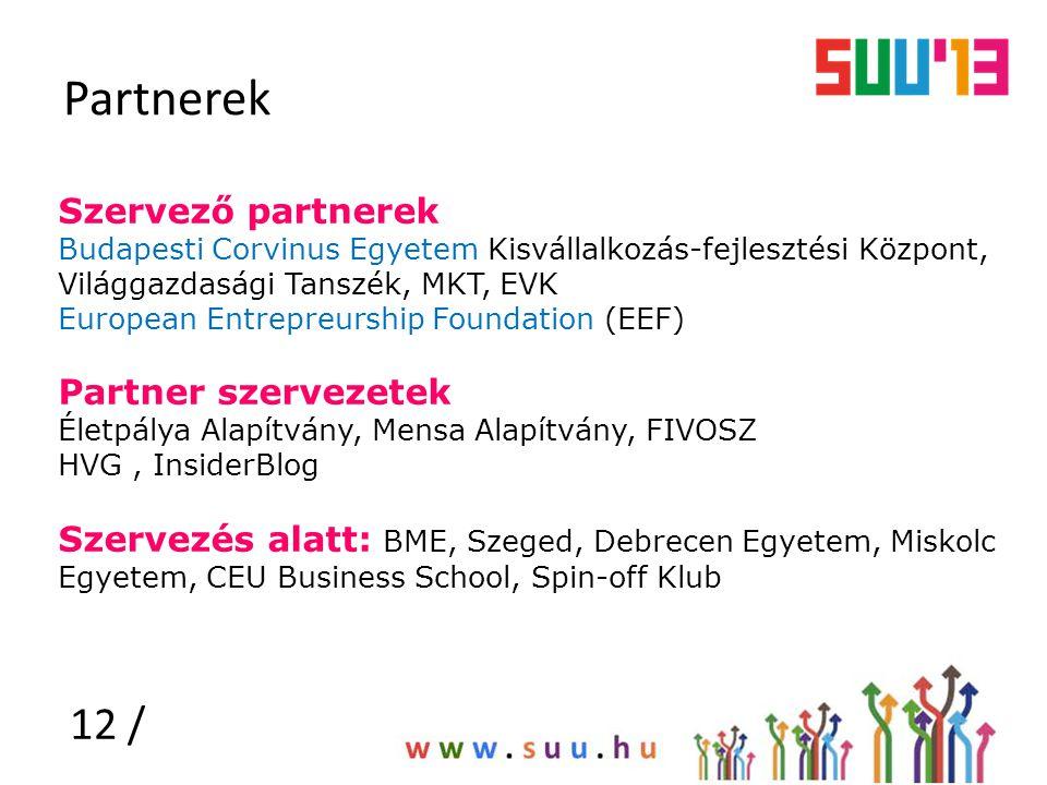 Partnerek 12 / Szervező partnerek Partner szervezetek
