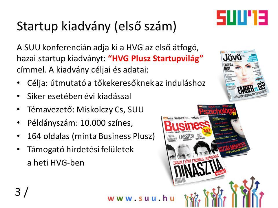 Startup kiadvány (első szám)