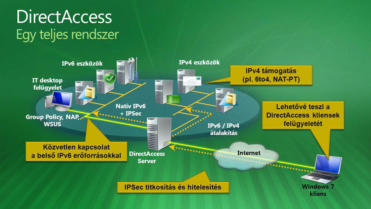 DirectAccess Egy teljes rendszer