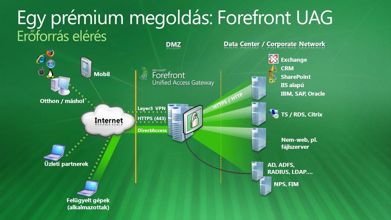 Egy prémium megoldás: Forefront UAG Erőforrás elérés