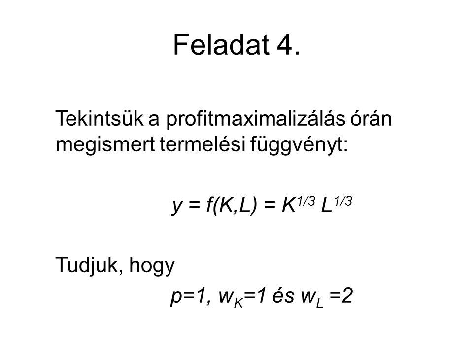 Feladat 4. Tekintsük a profitmaximalizálás órán megismert termelési függvényt: y = f(K,L) = K1/3 L1/3.