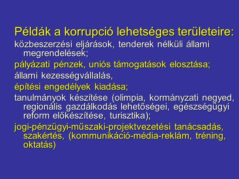 Példák a korrupció lehetséges területeire: