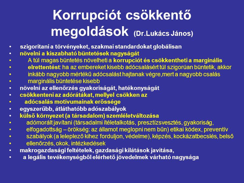 Korrupciót csökkentő megoldások (Dr.Lukács János)