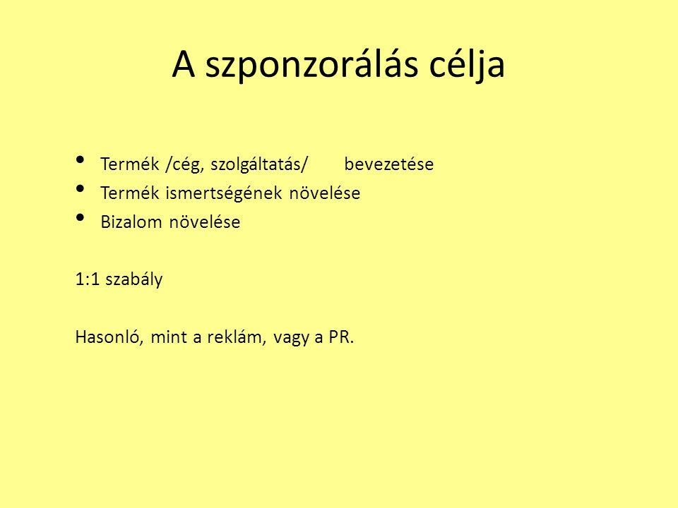 A szponzorálás célja Termék /cég, szolgáltatás/ bevezetése