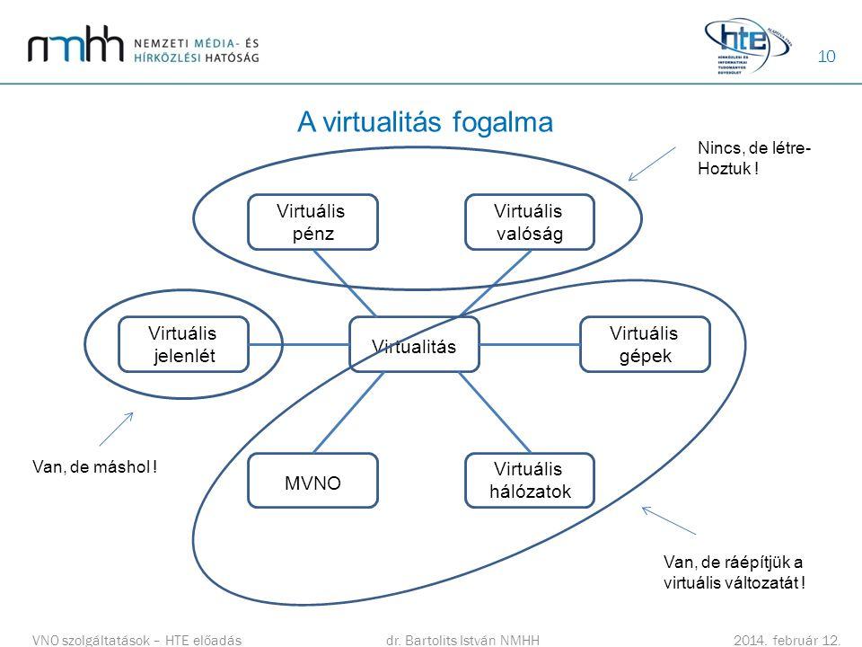 A virtualitás fogalma Virtuális pénz Virtuális valóság Virtuális
