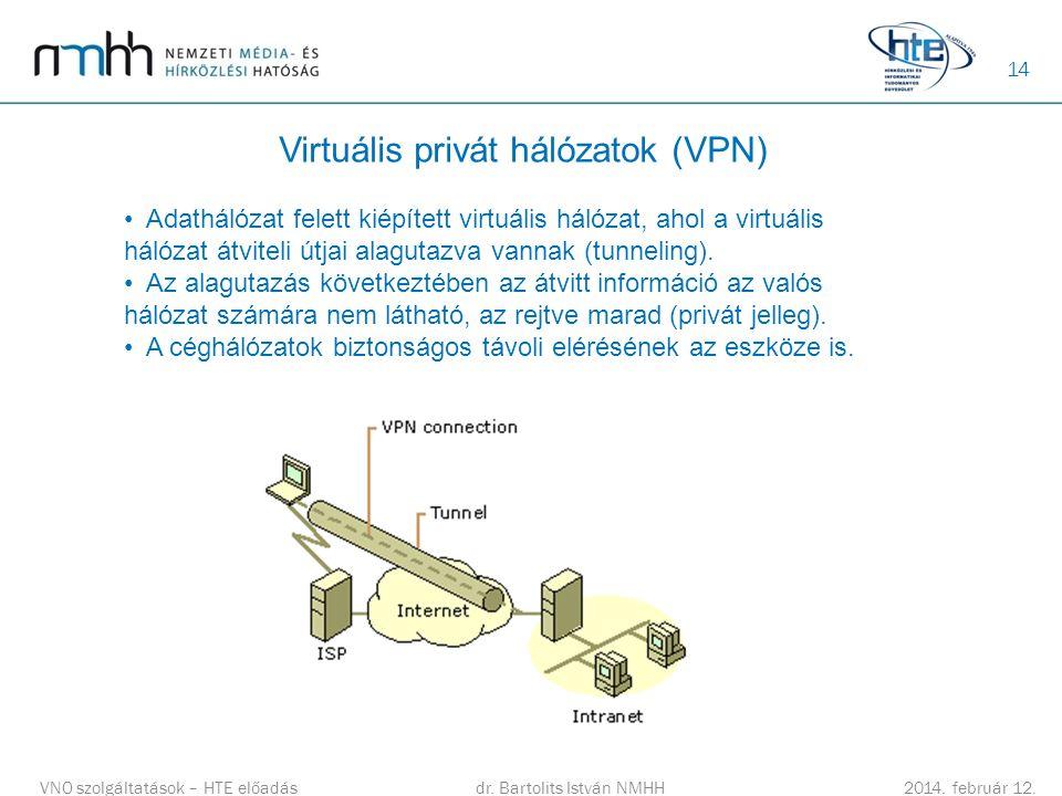 Virtuális privát hálózatok (VPN)