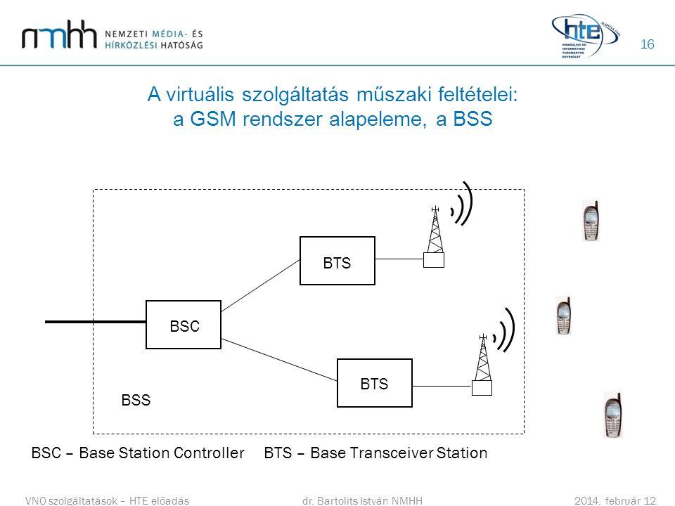 A virtuális szolgáltatás műszaki feltételei: a GSM rendszer alapeleme, a BSS