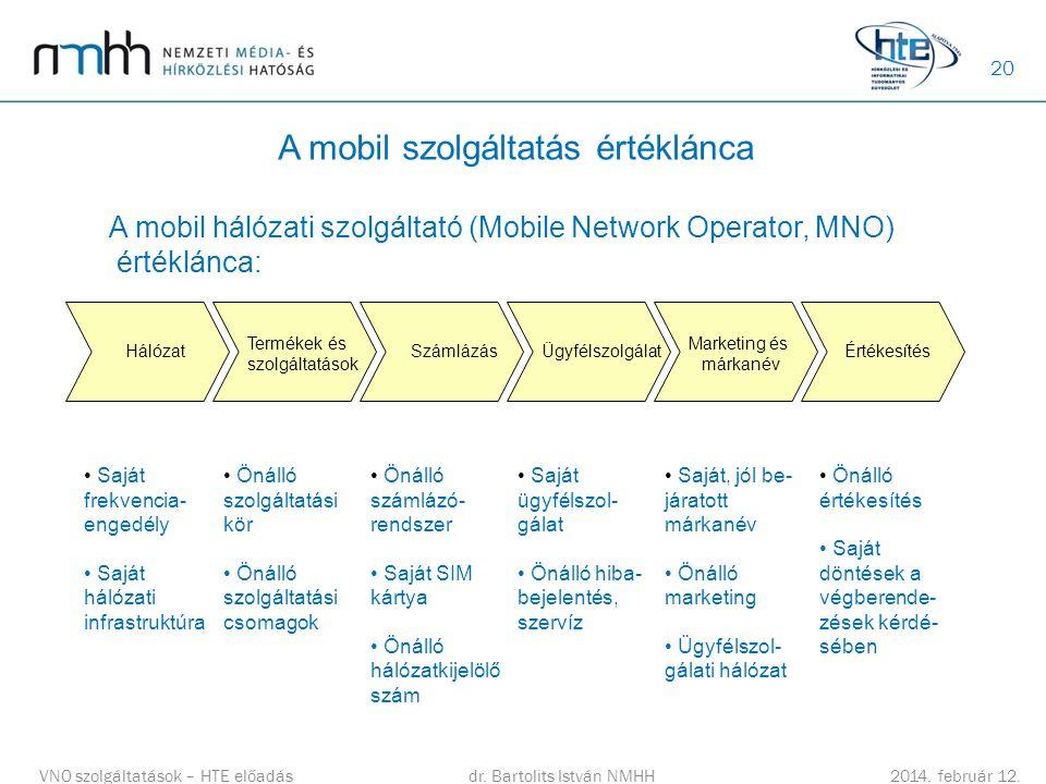 A mobil szolgáltatás értéklánca