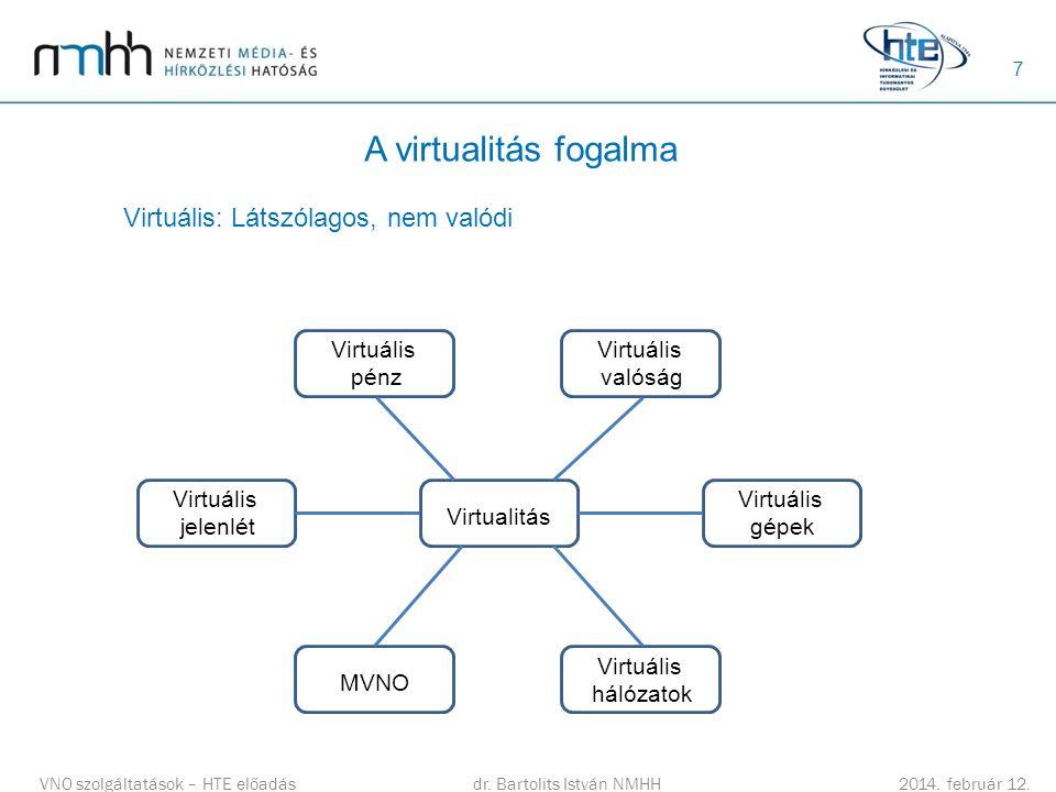 A virtualitás fogalma Virtuális: Látszólagos, nem valódi Virtuális