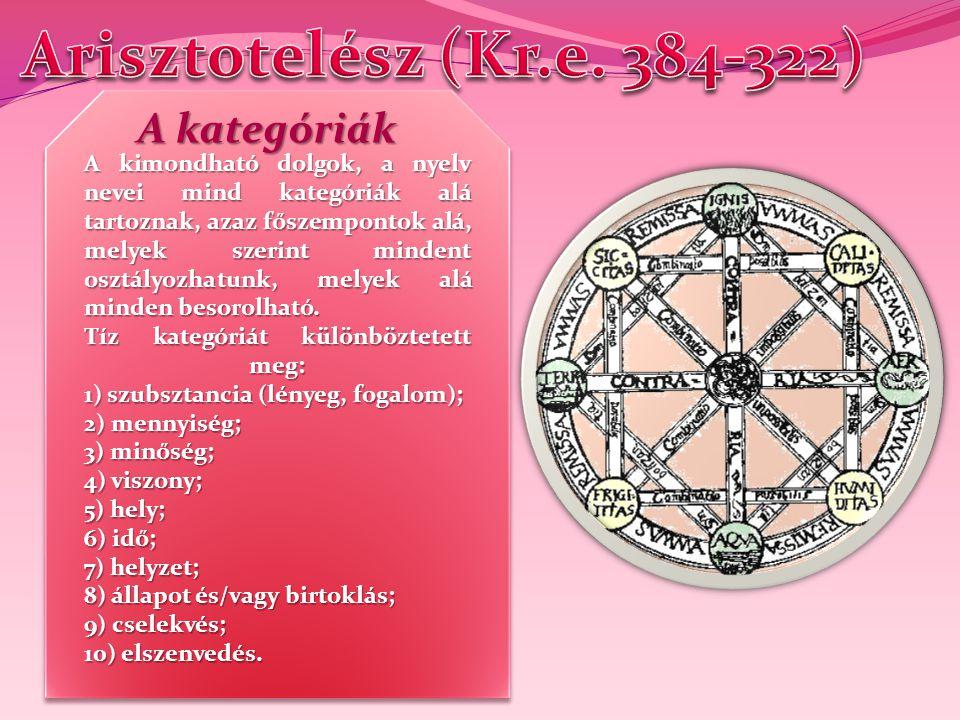 Arisztotelész (Kr.e. 384-322) A kategóriák