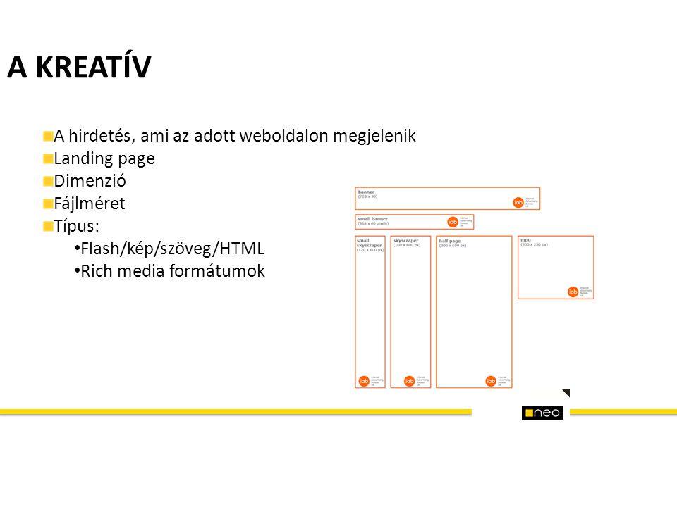 A KREATÍV A hirdetés, ami az adott weboldalon megjelenik Landing page
