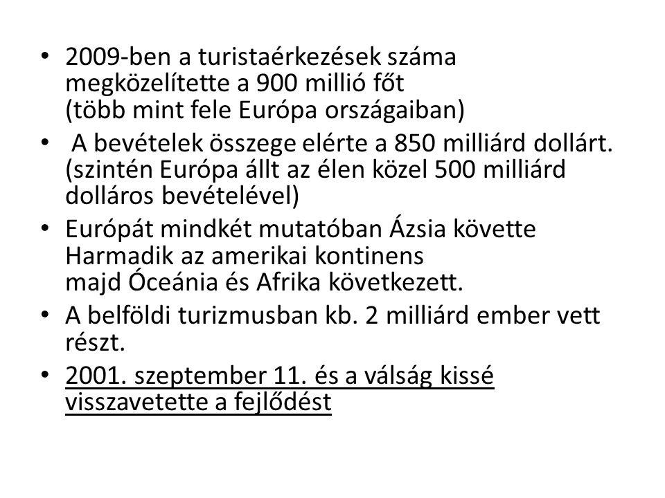 2009-ben a turistaérkezések száma megközelítette a 900 millió főt (több mint fele Európa országaiban)