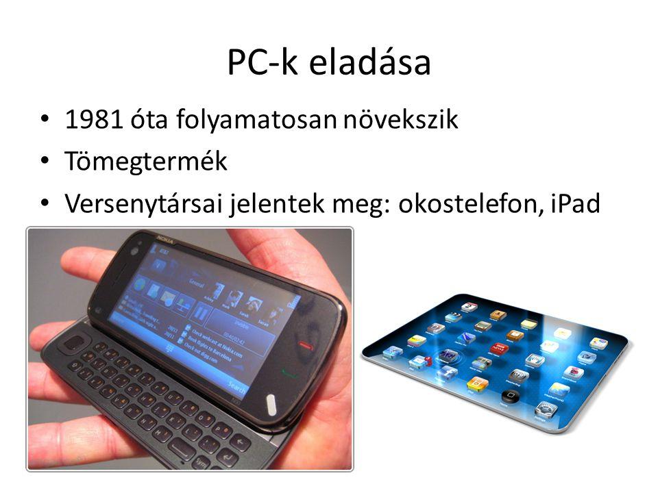 PC-k eladása 1981 óta folyamatosan növekszik Tömegtermék
