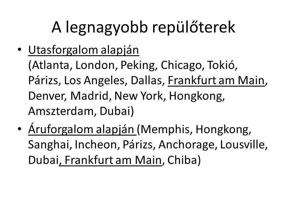A legnagyobb repülőterek