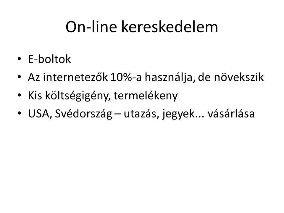 On-line kereskedelem E-boltok