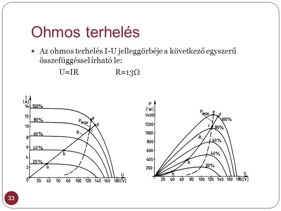 Ohmos terhelés Az ohmos terhelés I-U jelleggörbéje a következő egyszerű összefüggéssel írható le: U=IR R=13