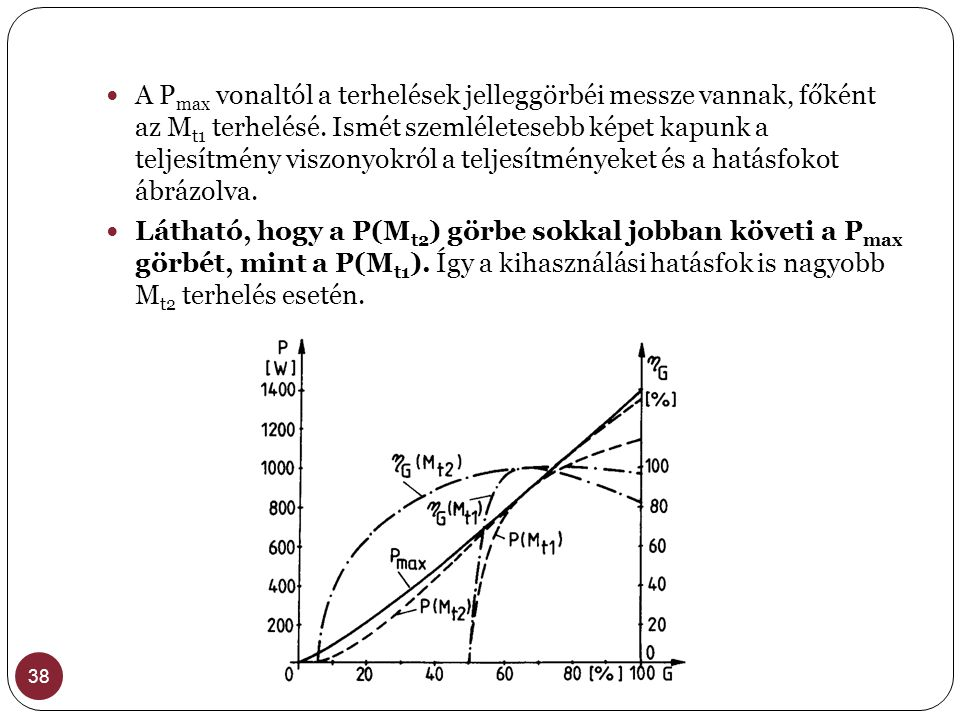A Pmax vonaltól a terhelések jelleggörbéi messze vannak, főként az Mt1 terhelésé. Ismét szemléletesebb képet kapunk a teljesítmény viszonyokról a teljesítményeket és a hatásfokot ábrázolva.