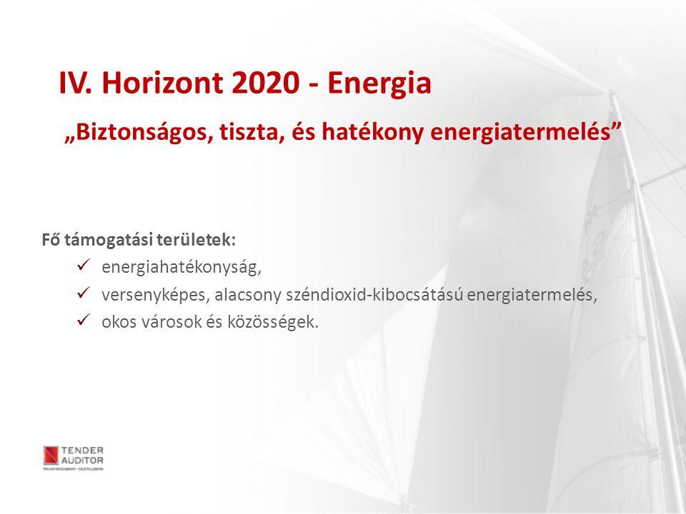 """""""Biztonságos, tiszta, és hatékony energiatermelés"""