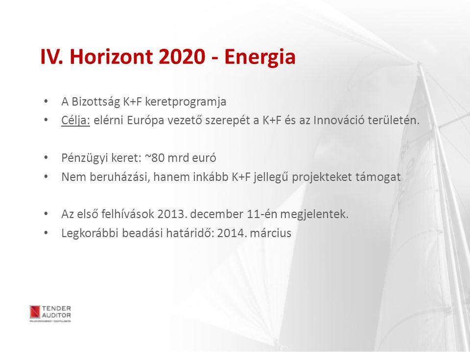 IV. Horizont 2020 - Energia A Bizottság K+F keretprogramja