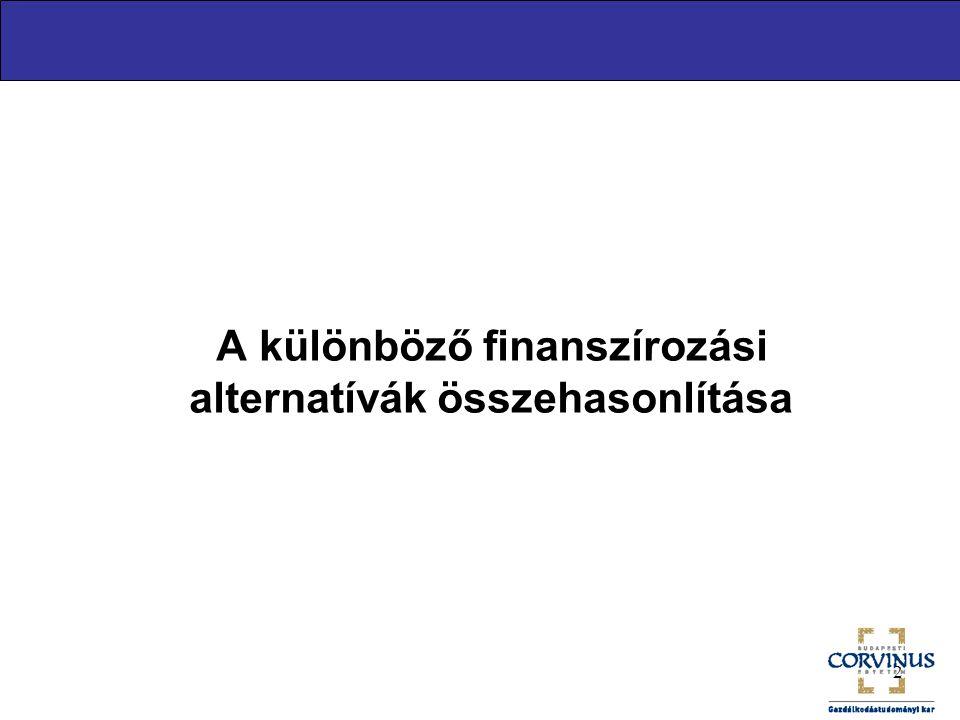 A különböző finanszírozási alternatívák összehasonlítása