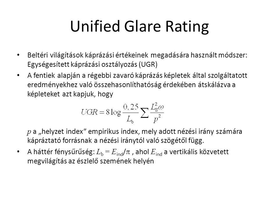 Unified Glare Rating Beltéri világítások káprázási értékeinek megadására használt módszer: Egységesített káprázási osztályozás (UGR)