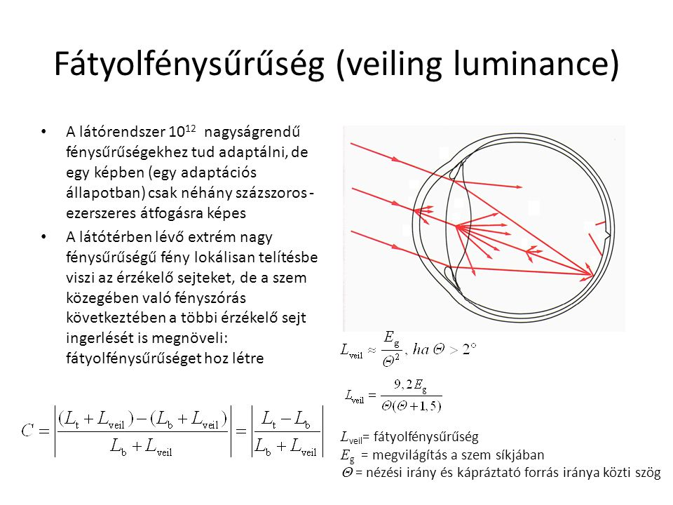 Fátyolfénysűrűség (veiling luminance)