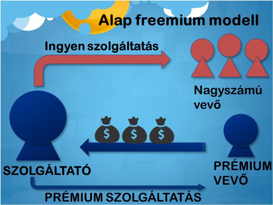Alap freemium modell Ingyen szolgáltatás Nagyszámú vevő PRÉMIUM VEVŐ