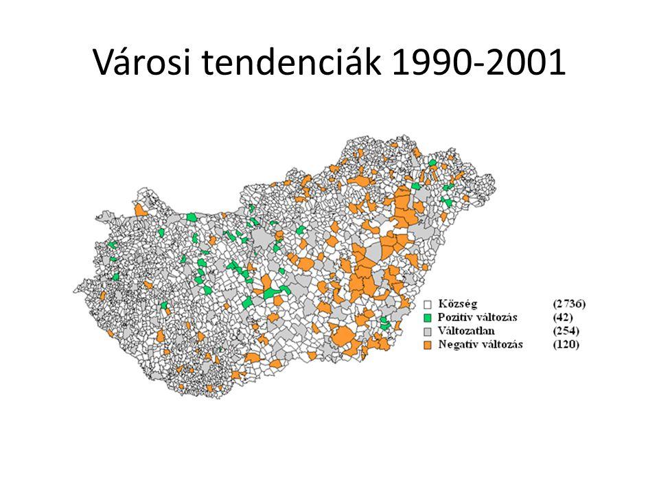 Városi tendenciák 1990-2001