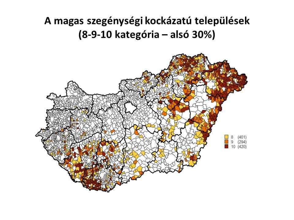 A magas szegénységi kockázatú települések (8-9-10 kategória – alsó 30%)