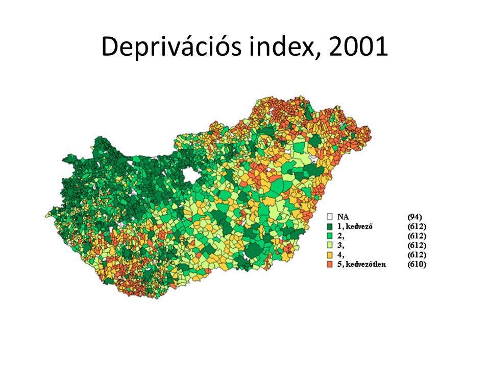 Deprivációs index, 2001