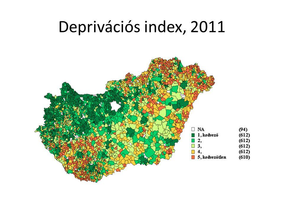 Deprivációs index, 2011
