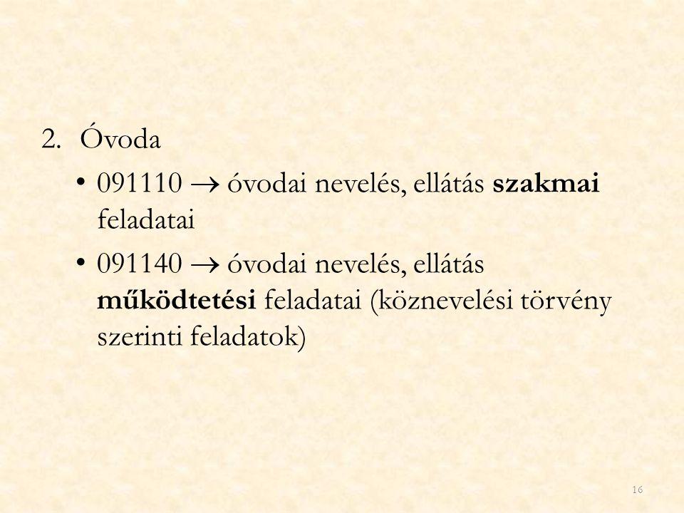 Óvoda 091110  óvodai nevelés, ellátás szakmai feladatai.