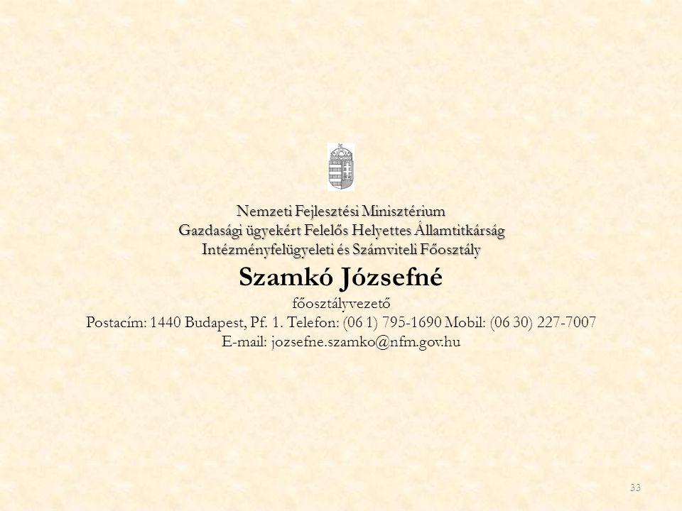 Szamkó Józsefné Nemzeti Fejlesztési Minisztérium