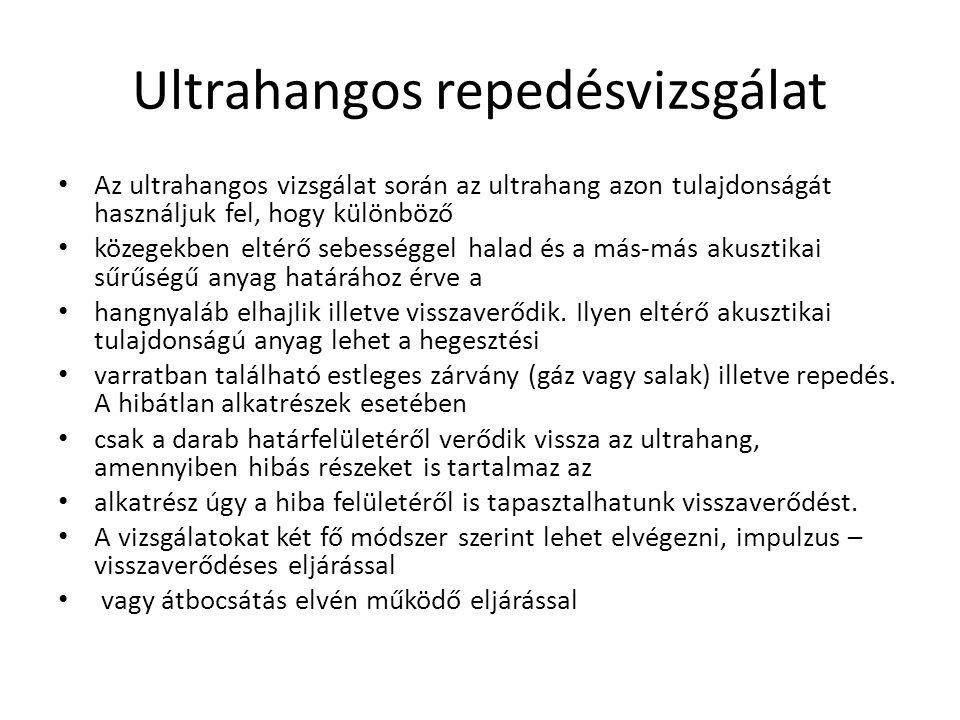 Ultrahangos repedésvizsgálat