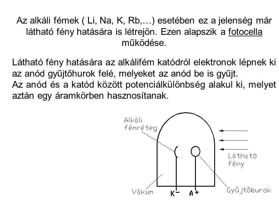 Az alkáli fémek ( Li, Na, K, Rb,…) esetében ez a jelenség már látható fény hatására is létrejön. Ezen alapszik a fotocella működése.