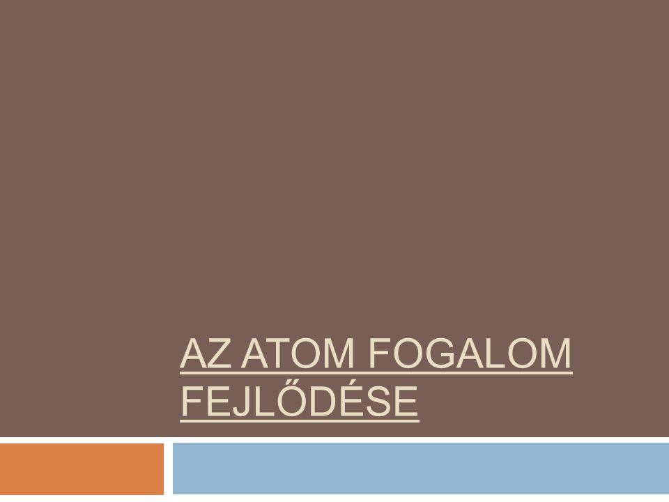 Az atom fogalom fejlődése