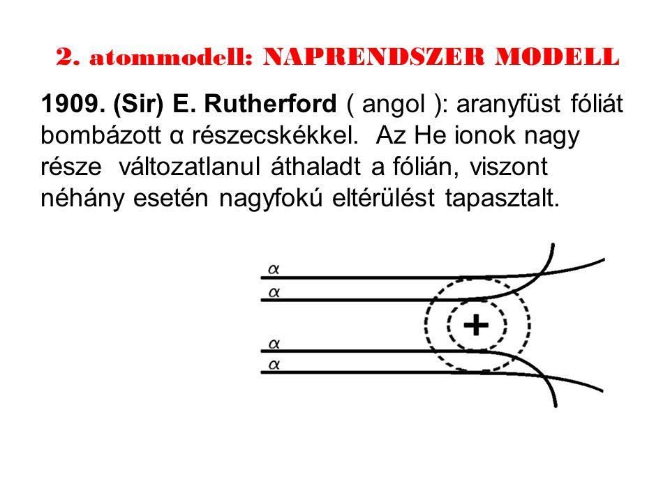2. atommodell: NAPRENDSZER MODELL