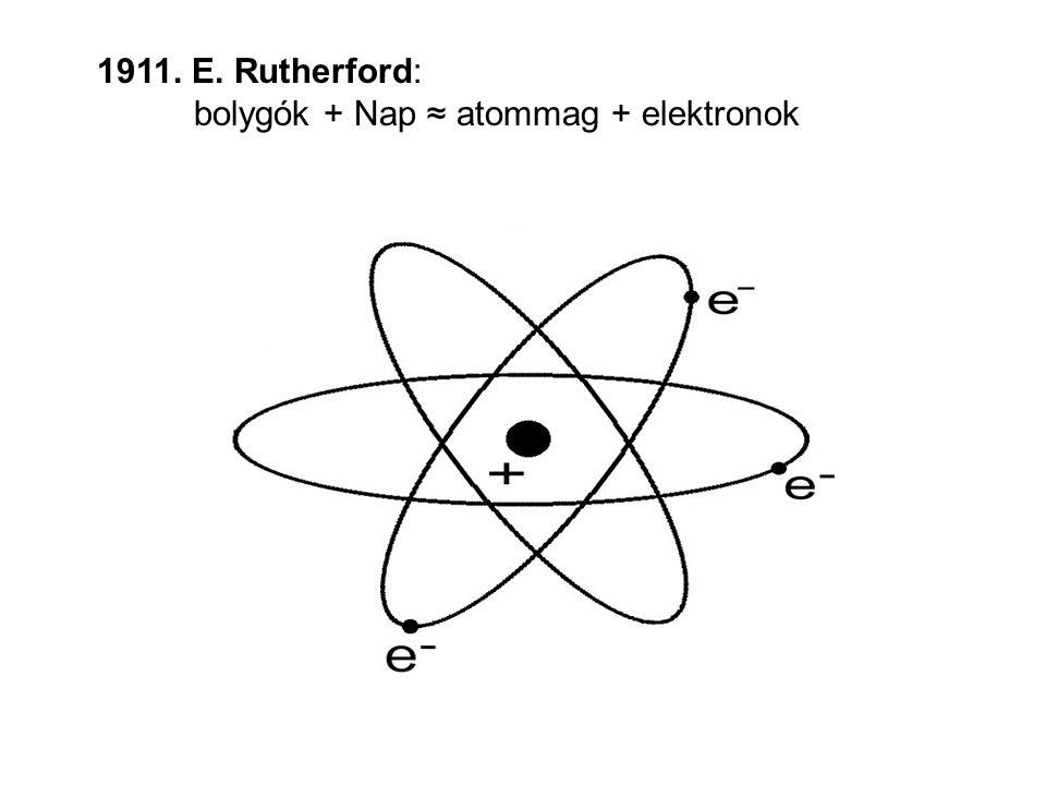1911. E. Rutherford: bolygók + Nap ≈ atommag + elektronok