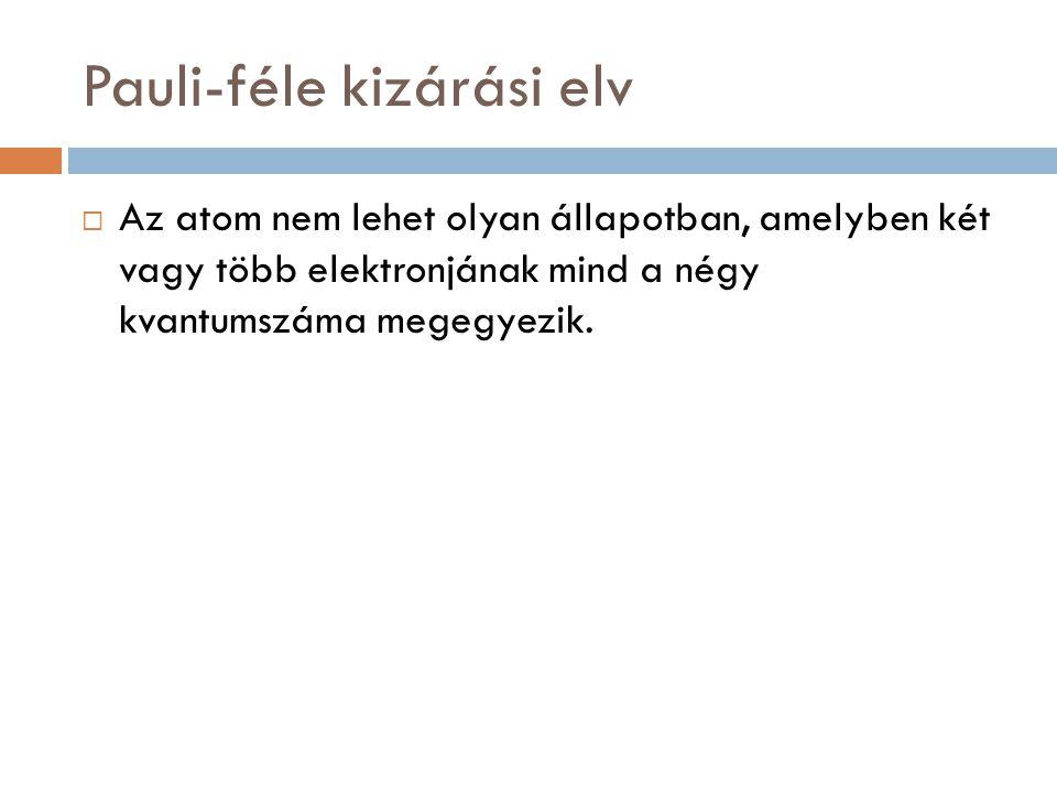 Pauli-féle kizárási elv