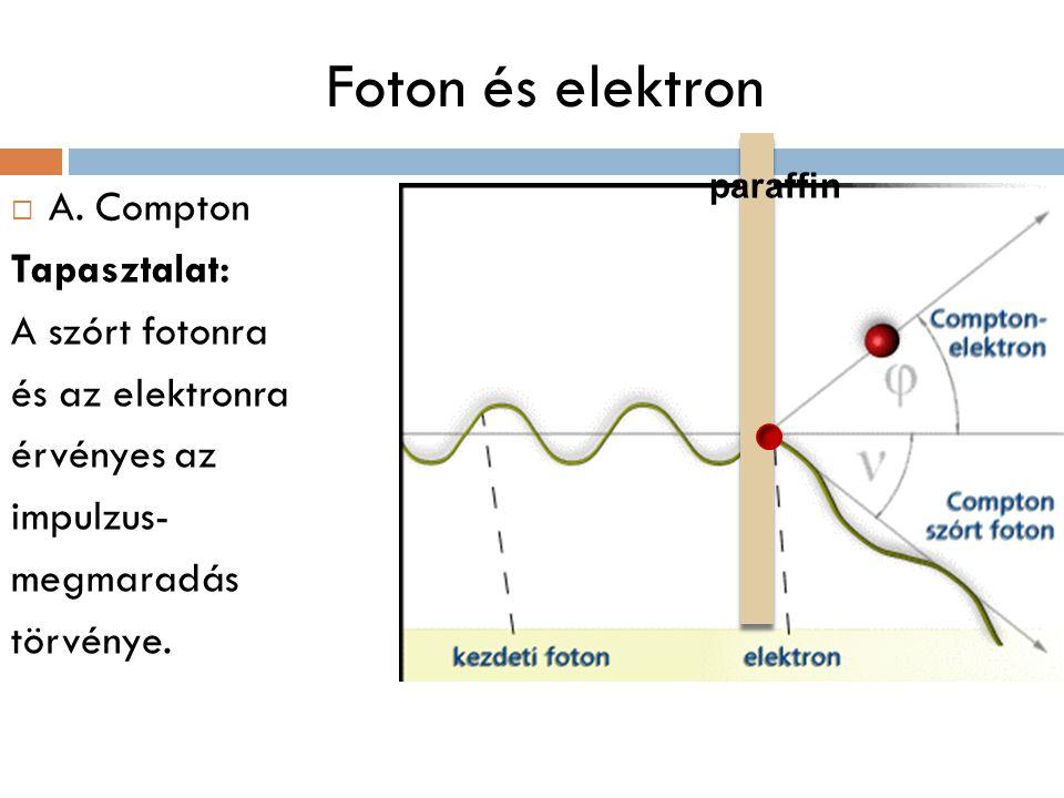 Foton és elektron A. Compton Tapasztalat: A szórt fotonra