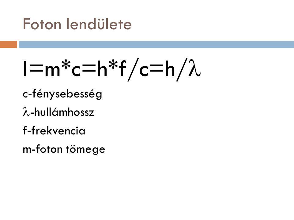 I=m*c=h*f/c=h/ Foton lendülete c-fénysebesség -hullámhossz