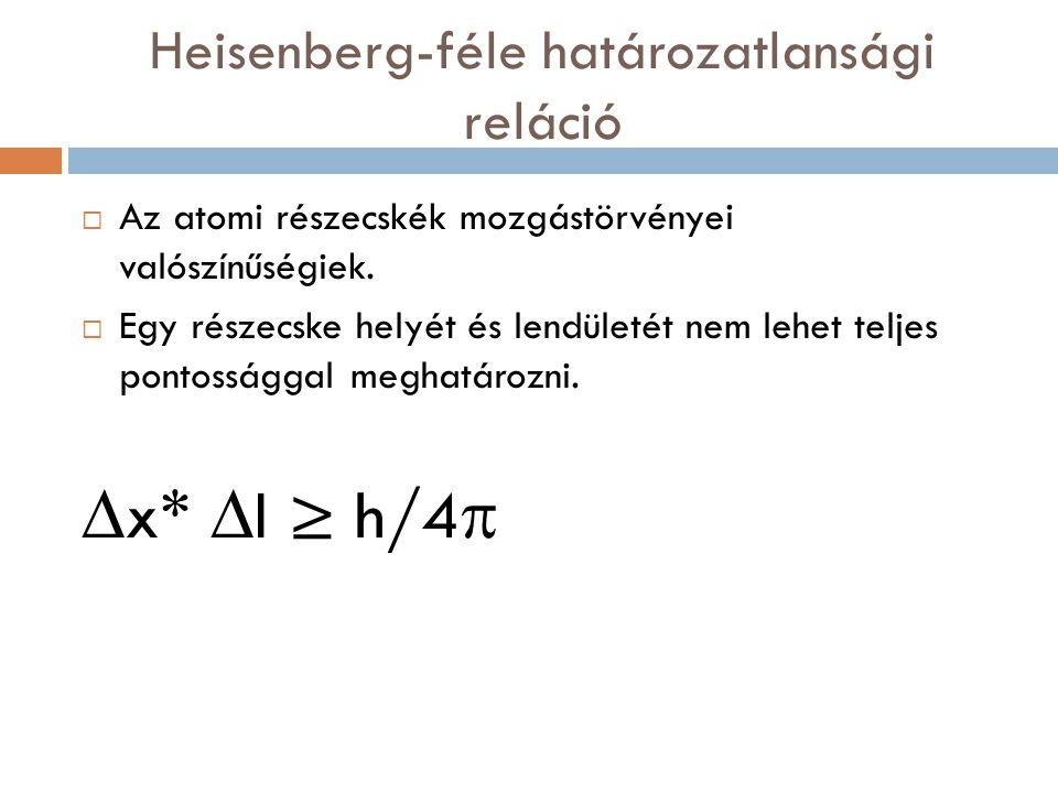 Heisenberg-féle határozatlansági reláció