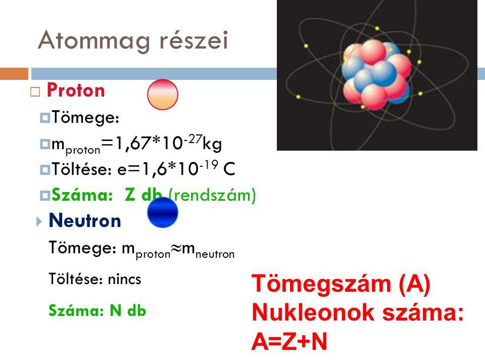 Atommag részei Töltése: nincs Száma: N db Tömegszám (A)
