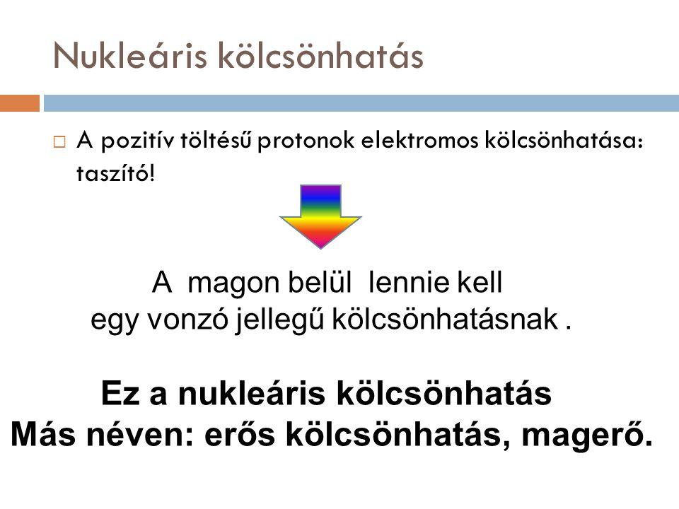 Nukleáris kölcsönhatás