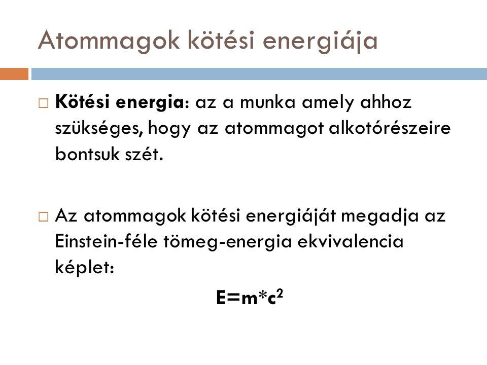 Atommagok kötési energiája