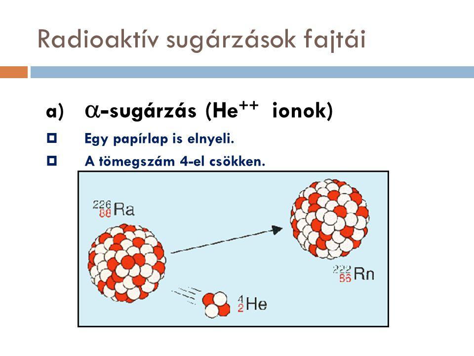 Radioaktív sugárzások fajtái