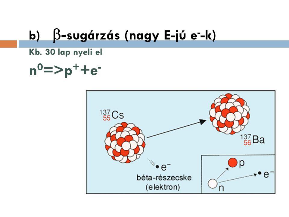 -sugárzás (nagy E-jú e--k) n0=>p++e-