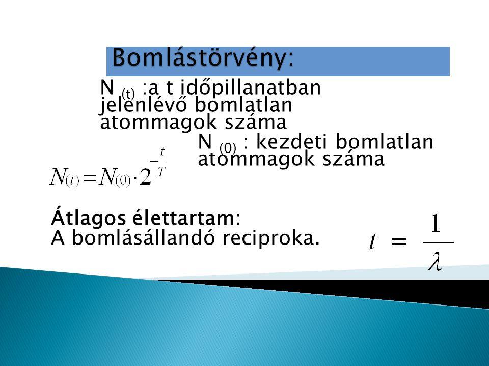 Bomlástörvény: N (0) : kezdeti bomlatlan atommagok száma
