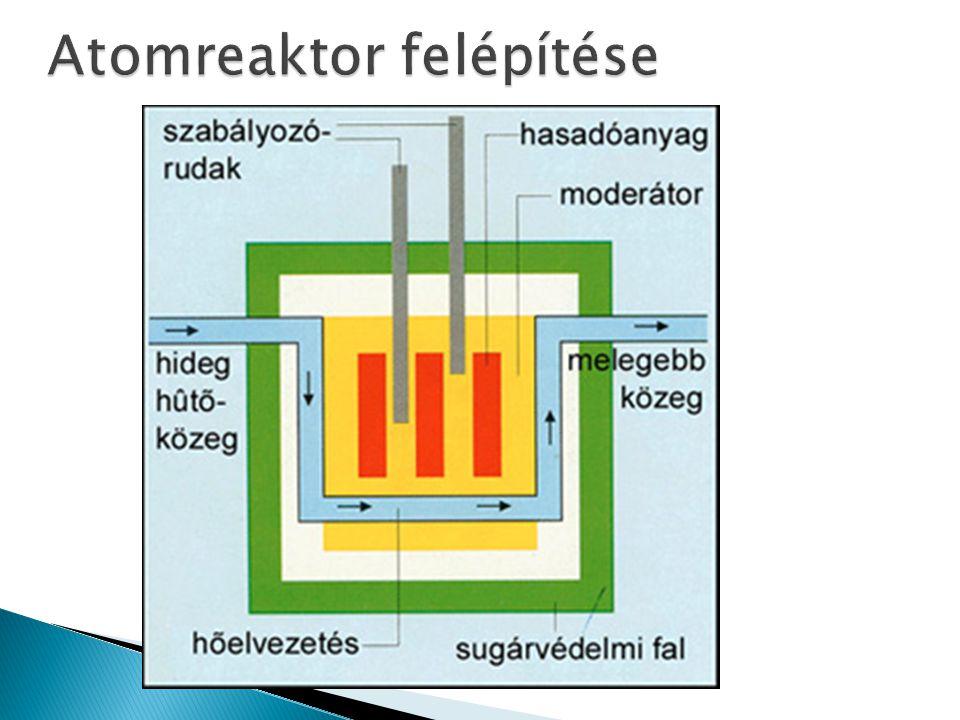 Atomreaktor felépítése