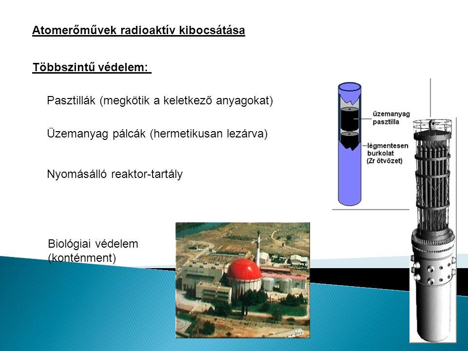 Atomerőművek radioaktív kibocsátása